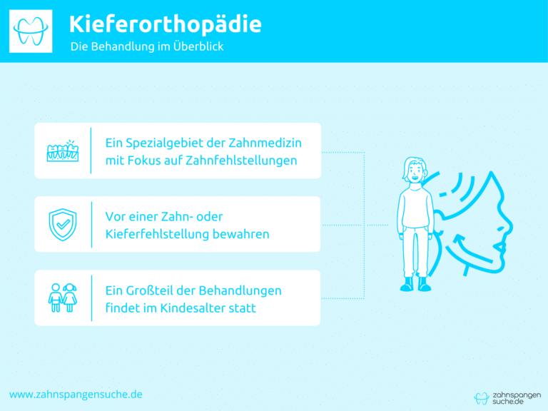 Infografik zur Behandlung der Kieferorthopädie